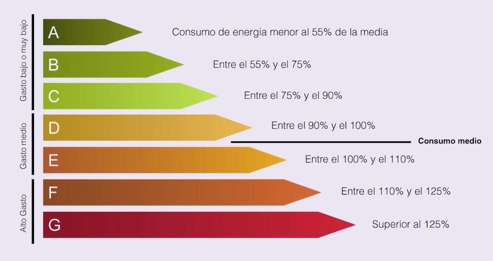 13.02 - Certificado De Eficiencia Energética 1 _ Filtro